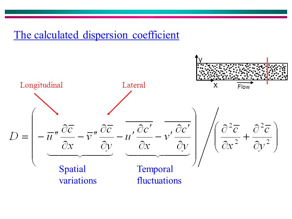 Spatial variations LongitudinalLateral Temporal fluctuations The calculated dispersion coefficient x y Flow