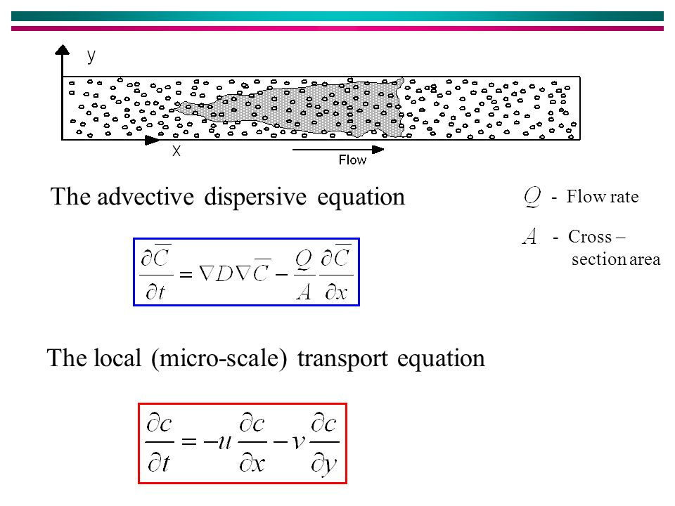 The advective dispersive equation The local (micro-scale) transport equation - Flow rate - Cross – section area