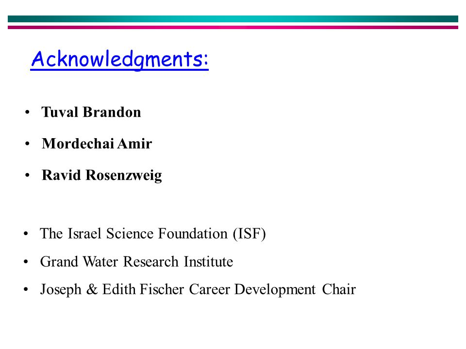Acknowledgments: The Israel Science Foundation (ISF) Grand Water Research Institute Joseph & Edith Fischer Career Development Chair Tuval Brandon Mordechai Amir Ravid Rosenzweig