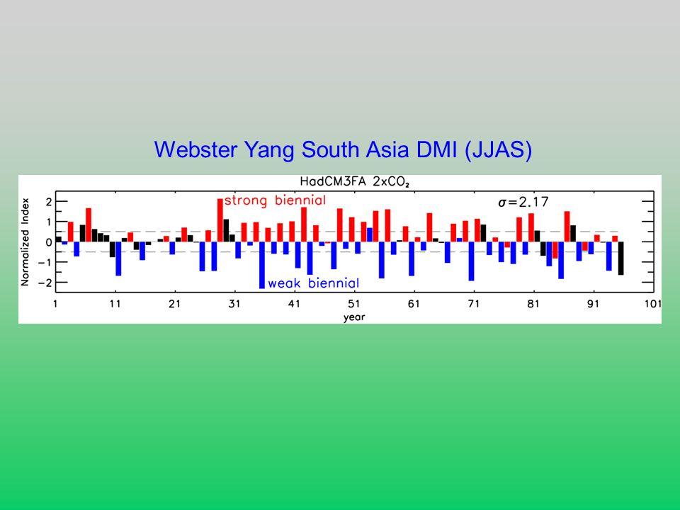 Webster Yang South Asia DMI (JJAS)