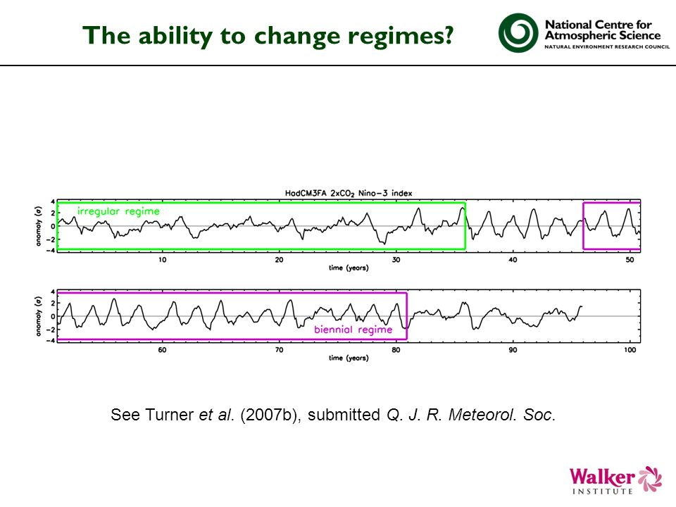 The ability to change regimes See Turner et al. (2007b), submitted Q. J. R. Meteorol. Soc.