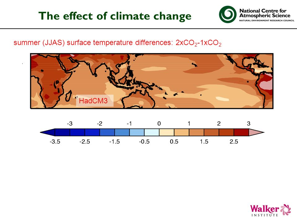The effect of climate change HadCM3 summer (JJAS) surface temperature differences: 2xCO 2 -1xCO 2