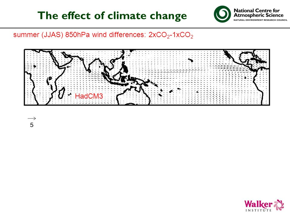 summer (JJAS) 850hPa wind differences: 2xCO 2 -1xCO 2 The effect of climate change HadCM3