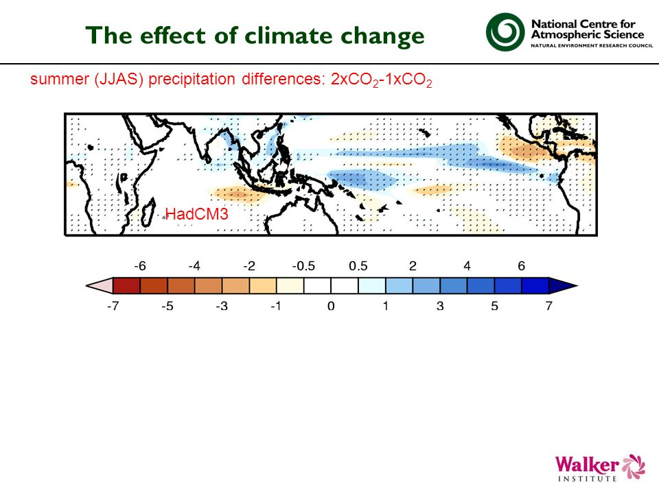 summer (JJAS) precipitation differences: 2xCO 2 -1xCO 2 The effect of climate change HadCM3