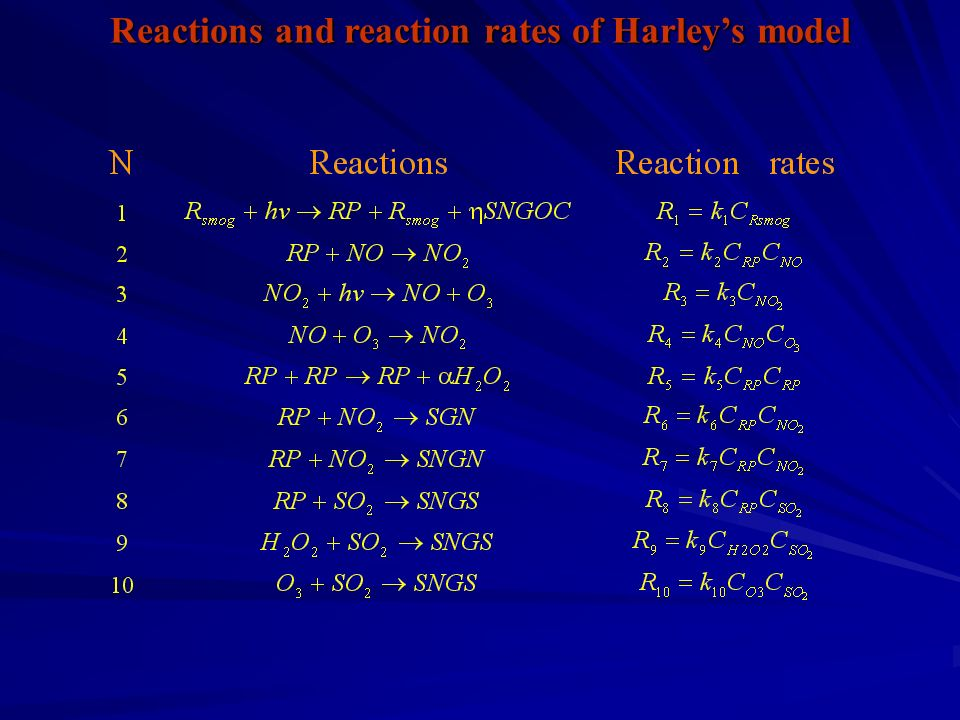 Reactions and reaction rates of Harleys model
