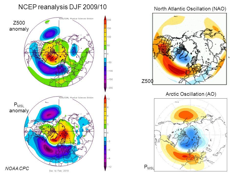 P MSL anomaly NCEP reanalysis DJF 2009/10 Z500 anomaly DJF average Arctic Oscillation (AO) North Atlantic Oscillation (NAO) Z500 P MSL NOAA CPC