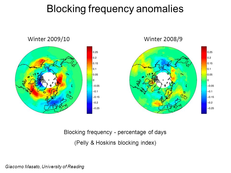 Winter 2008/9Winter 2009/10 Giacomo Masato, University of Reading Blocking frequency - percentage of days (Pelly & Hoskins blocking index) Blocking fr