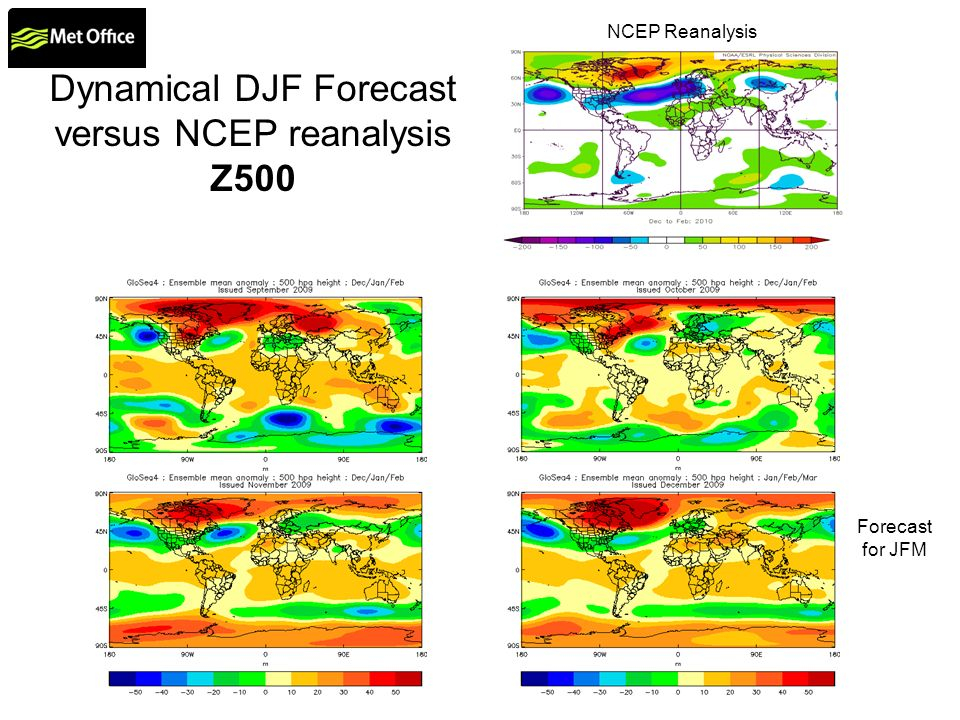 Dynamical DJF Forecast versus NCEP reanalysis Z500 NCEP Reanalysis Forecast for JFM