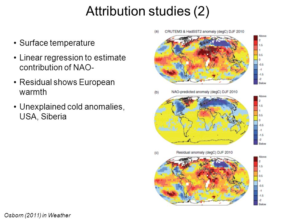 Attribution studies (2) Osborn (2011) in Weather Surface temperature Linear regression to estimate contribution of NAO- Residual shows European warmth