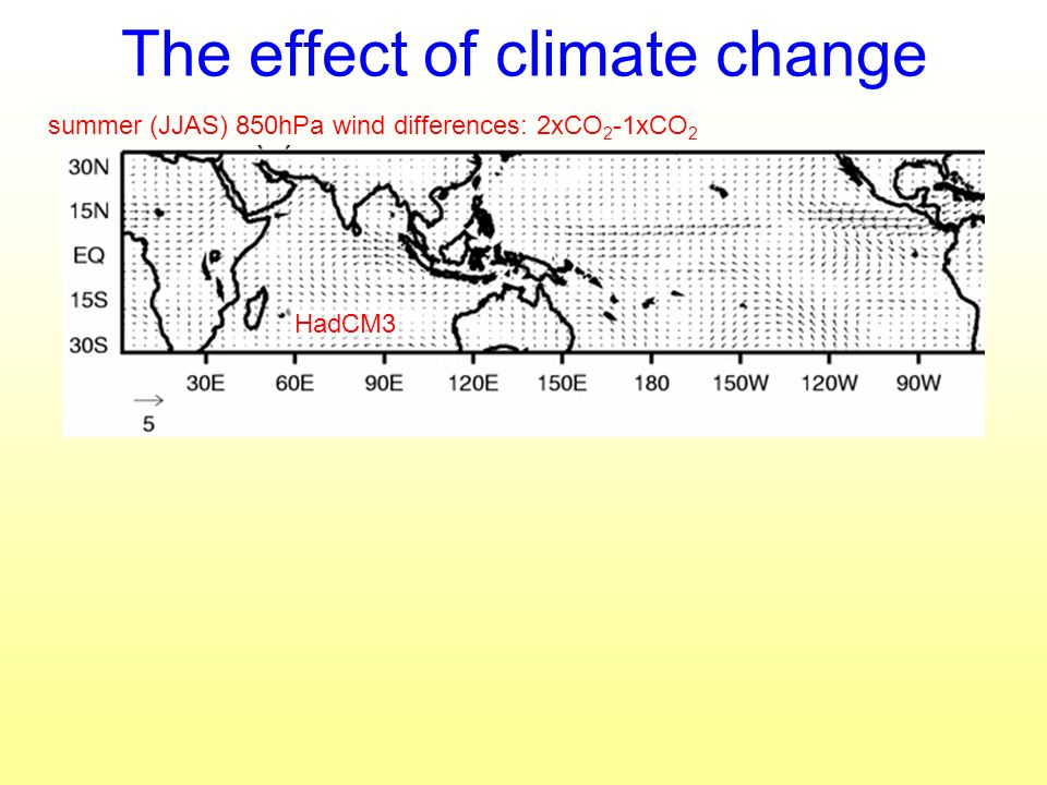 The effect of climate change summer (JJAS) 850hPa wind differences: 2xCO 2 -1xCO 2 HadCM3