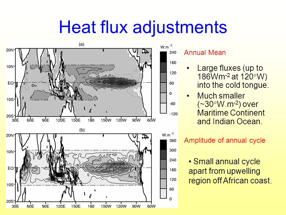 Heat flux adjustments Large fluxes (up to 186Wm -2 at 120 W) into the cold tongue.