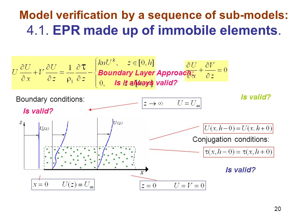 20 Model verification by a sequence of sub-models: 4.1. EPR made up of immobile elements. Boundary conditions: Conjugation conditions: Boundary Layer