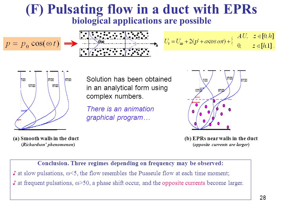 28 (F) Pulsating flow in a duct with EPRs biological applications are possible Solution has been obtained in an analytical form using complex numbers.