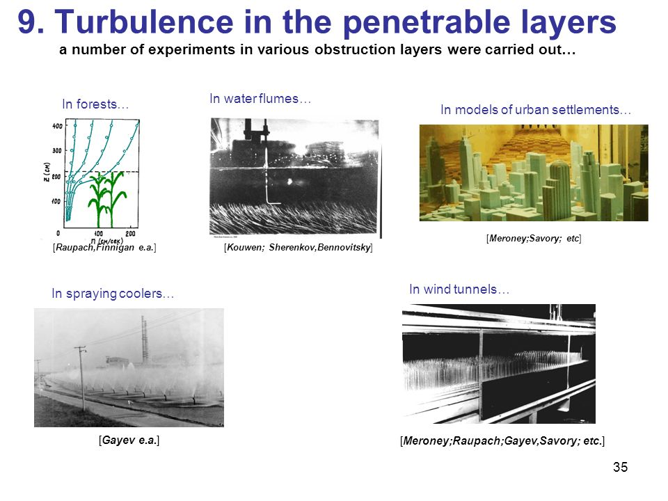 35 9. Turbulence in the penetrable layers a number of experiments in various obstruction layers were carried out… [Meroney;Savory; etc] [Raupach,Finni