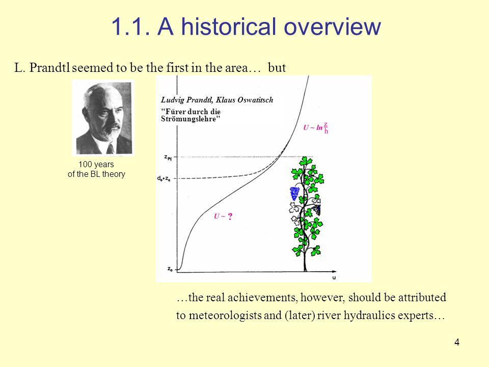 4 1.1. A historical overview Ludvig Prandtl, Klaus Oswatitsch