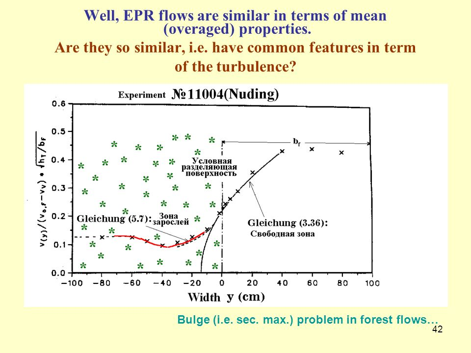 42 Well, EPR flows are similar in terms of mean (overaged) properties. Are they so similar, i.e. have common features in term of the turbulence? Bulge