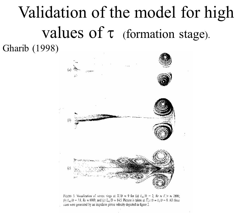 Validation of the model for high values of ( formation stage ). Gharib (1998)