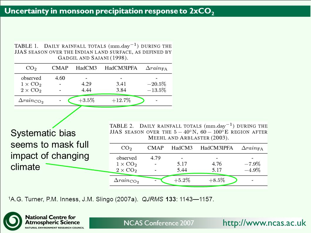 http://www.ncas.ac.uk NCAS Conference 2007 Uncertainty in monsoon precipitation response to 2xCO 2 Systematic bias seems to mask full impact of changing climate 1 A.G.