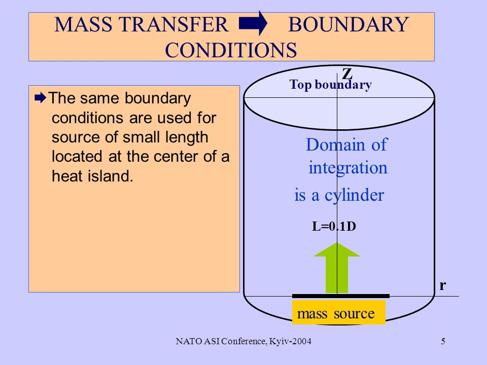 NATO ASI Conference, Kyiv MASS TRANSFER BOUNDARY CONDITIONS The same boundary conditions are used for source of small length located at the center of a heat island.