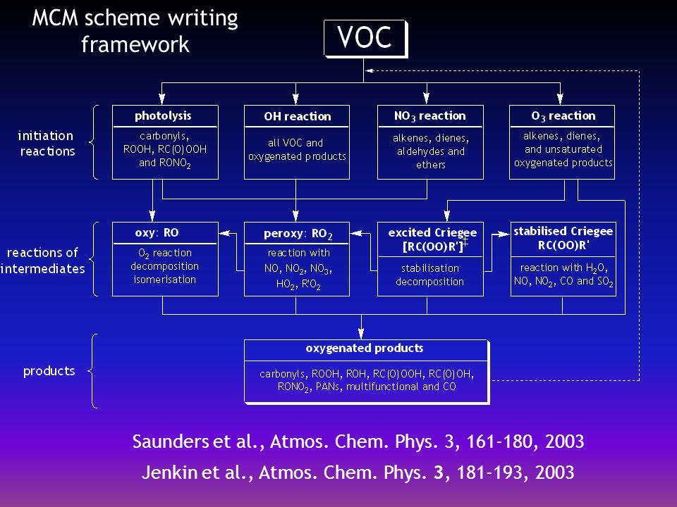 Saunders et al., Atmos. Chem. Phys. 3, 161-180, 2003 Jenkin et al., Atmos.