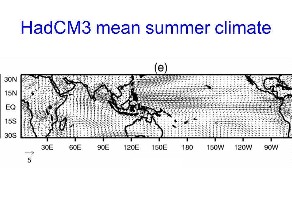 HadCM3 mean summer climate