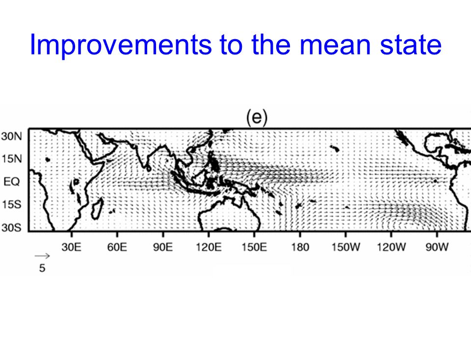 References Ashrit et al.(2003) J. Meteorol. Soc. Jpn., 81.