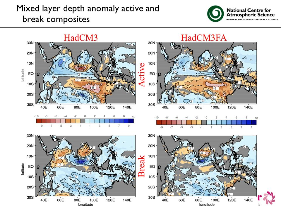 Mixed layer depth anomaly active and break composites HadCM3HadCM3FA Active Break