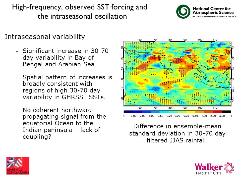 Intraseasonal variability Significant increase in 30-70 day variability in Bay of Bengal and Arabian Sea. Spatial pattern of increases is broadly cons