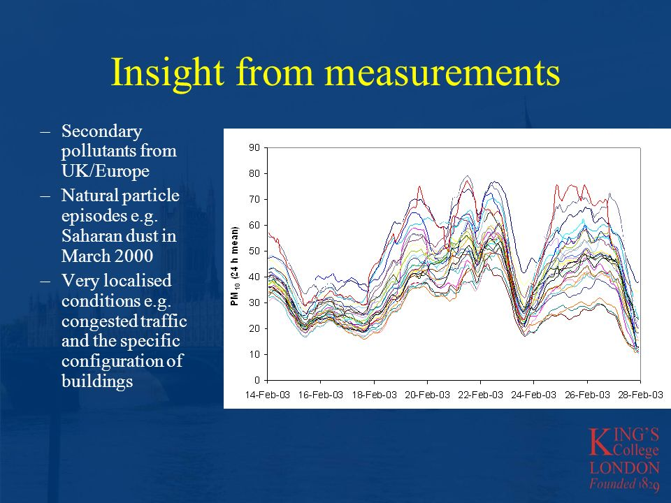 Insight from measurements –Secondary pollutants from UK/Europe –Natural particle episodes e.g.