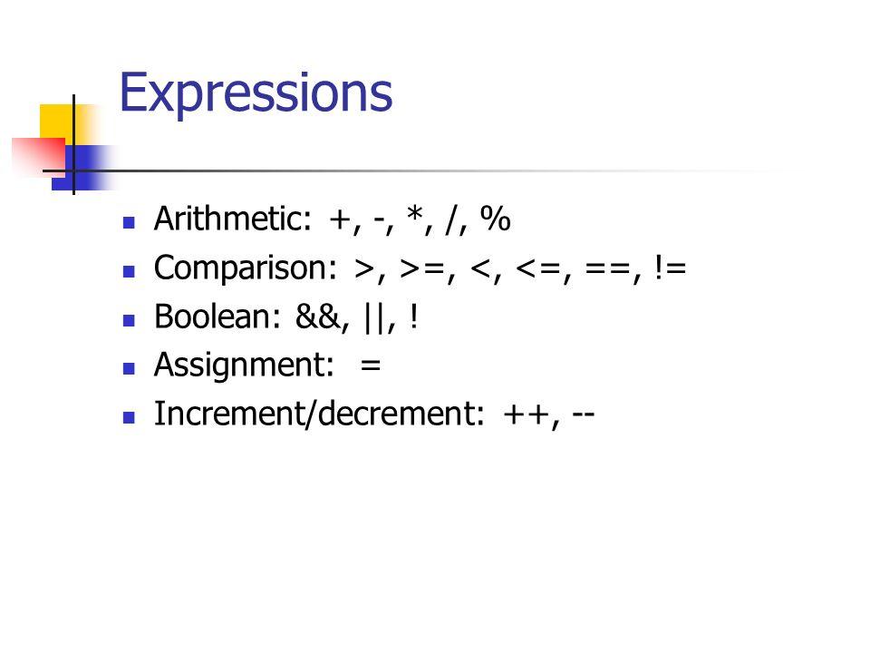 Expressions Arithmetic: +, -, *, /, % Comparison: >, >=, <, <=, ==, != Boolean: &&, ||, .