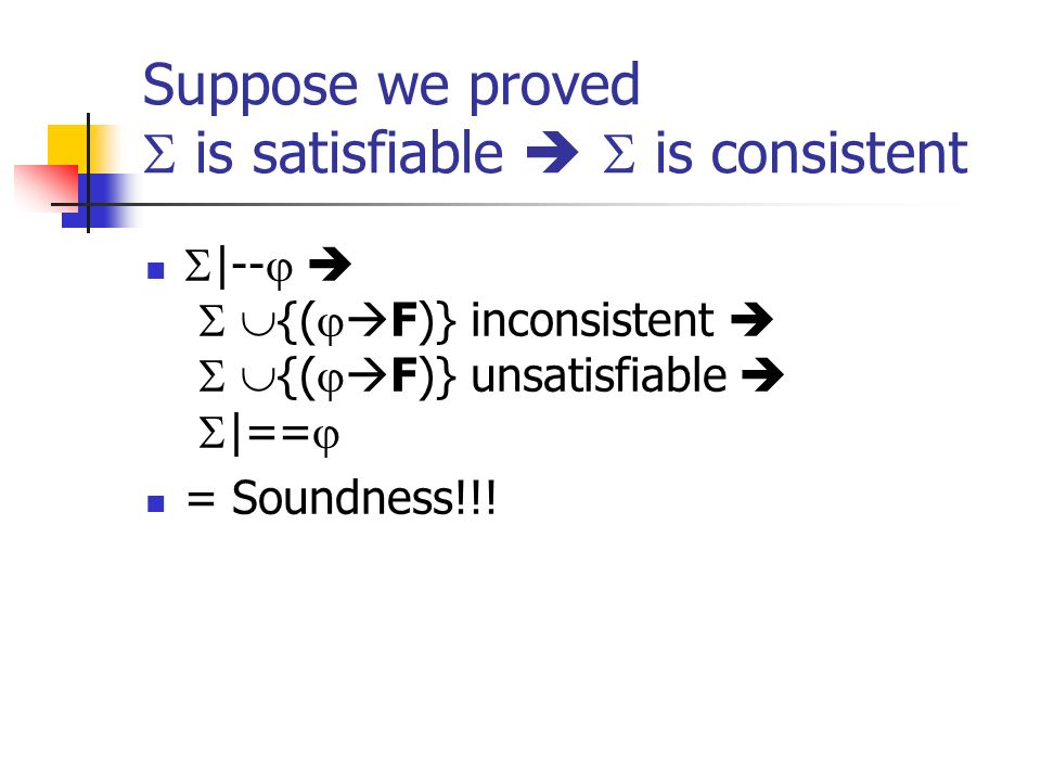Suppose we proved is satisfiable is consistent |-- {( F)} inconsistent {( F)} unsatisfiable |== = Soundness!!!