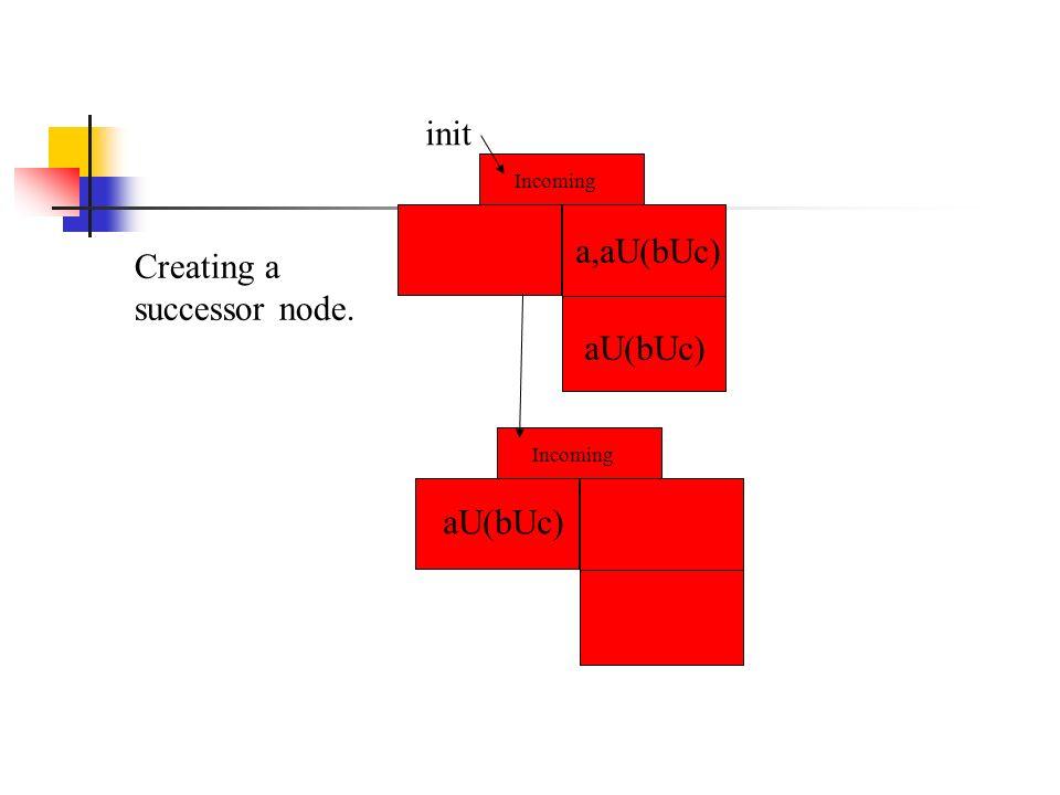 Incoming a,aU(bUc) aU(bUc) init Incoming aU(bUc) Creating a successor node.