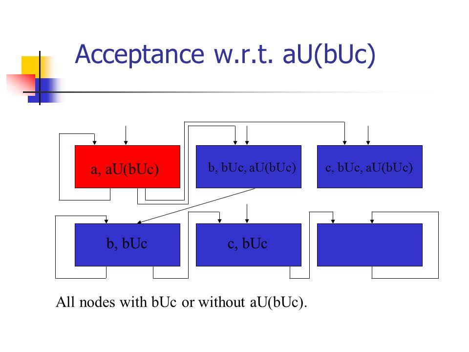 Acceptance w.r.t.