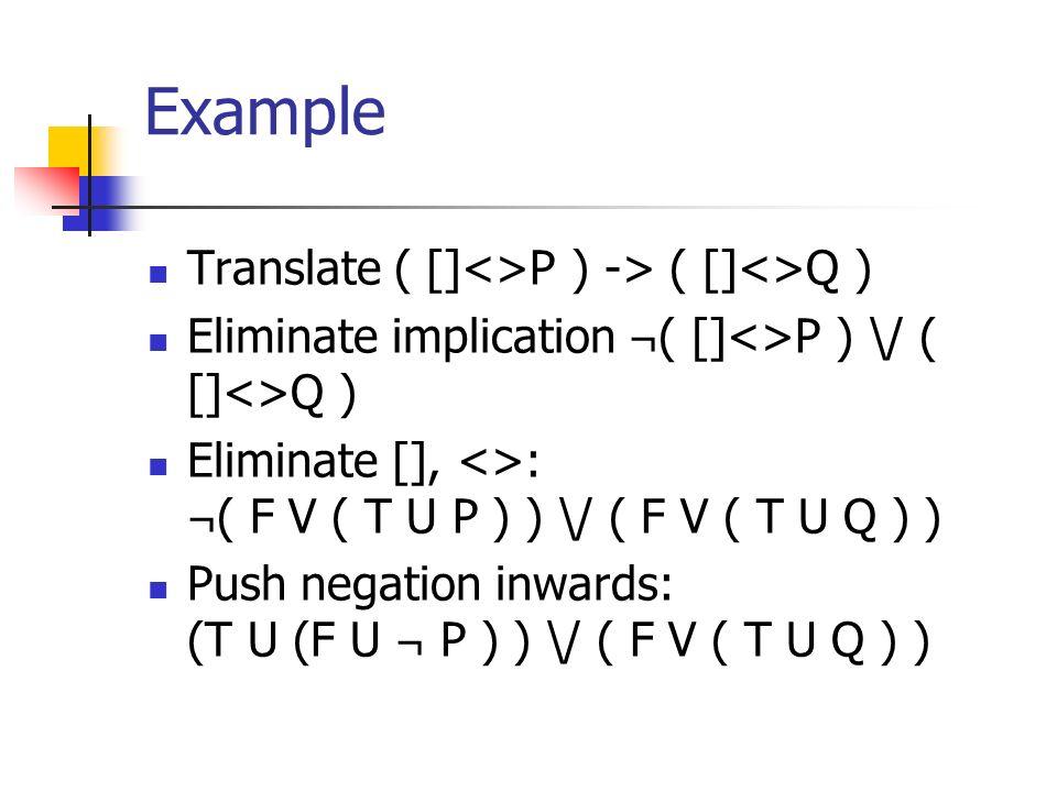 Example Translate ( []<>P ) -> ( []<>Q ) Eliminate implication ¬ ( []<>P ) \/ ( []<>Q ) Eliminate [], <>: ¬ ( F V ( T U P ) ) \/ ( F V ( T U Q ) ) Push negation inwards: (T U (F U ¬ P ) ) \/ ( F V ( T U Q ) )