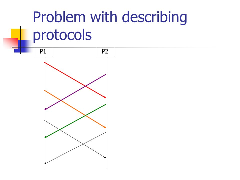 Problem with describing protocols P1P2