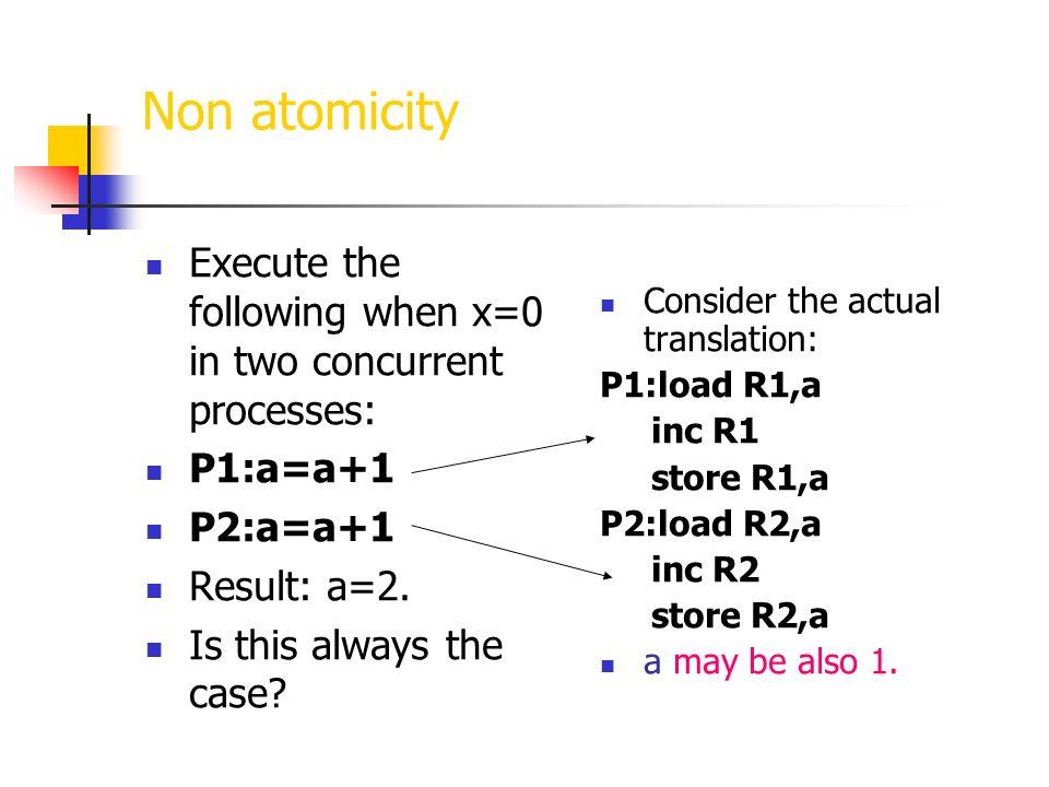 Example P1::x:=1 P2::while y=0 do [z:=z+1 [] if x=1 then y:=1] end while Initially: x=0 /\ y=0 /\ z=0 /\pc 1 =l0 /\ pc 2 =r0 Termination.