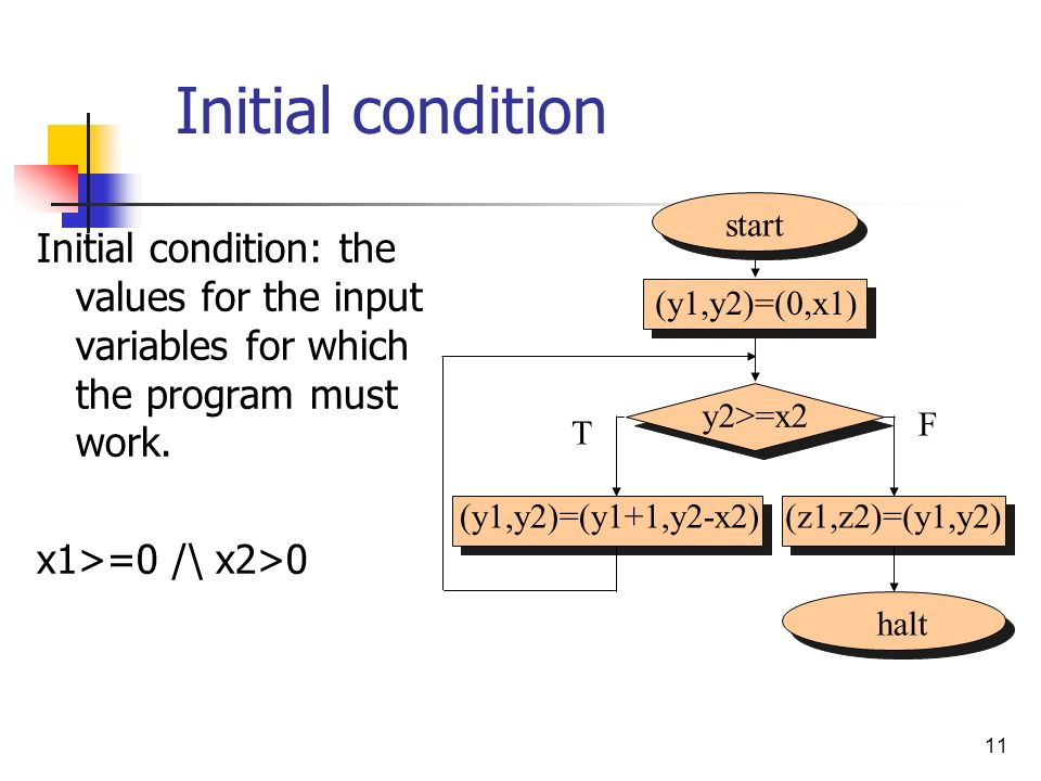 11 start halt (y1,y2)=(0,x1) y2>=x2 (y1,y2)=(y1+1,y2-x2)(z1,z2)=(y1,y2) Initial condition Initial condition: the values for the input variables for wh