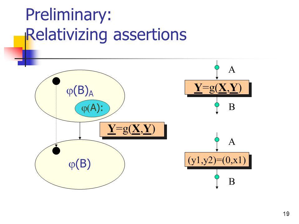 19 Preliminary: Relativizing assertions (y1,y2)=(0,x1) A B A B A): (B) A (B) Y=g(X,Y)