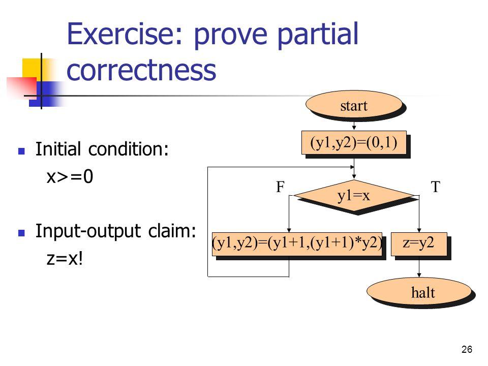 26 Exercise: prove partial correctness Initial condition: x>=0 Input-output claim: z=x! start halt (y1,y2)=(0,1) y1=x (y1,y2)=(y1+1,(y1+1)*y2)z=y2 TF