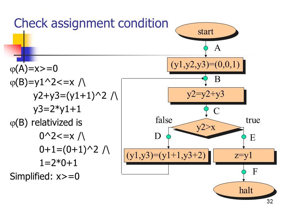 32 Check assignment condition (A)=x>=0 (B)=y1^2<=x /\ y2+y3=(y1+1)^2 /\ y3=2*y1+1 (B) relativized is 0^2<=x /\ 0+1=(0+1)^2 /\ 1=2*0+1 Simplified: x>=0