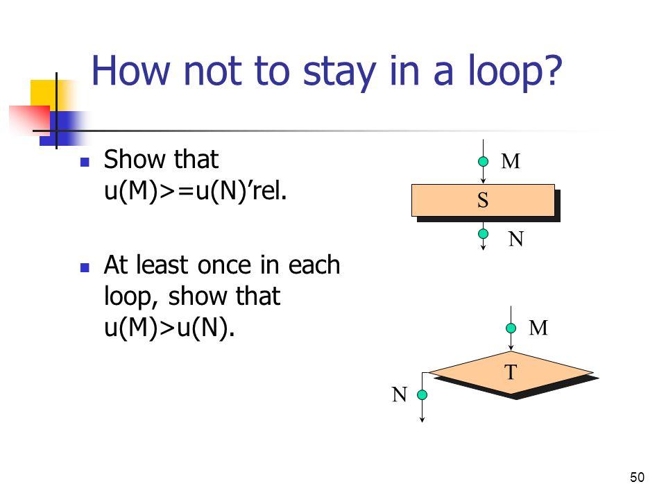 50 How not to stay in a loop? Show that u(M)>=u(N)rel. At least once in each loop, show that u(M)>u(N). S M N T N M