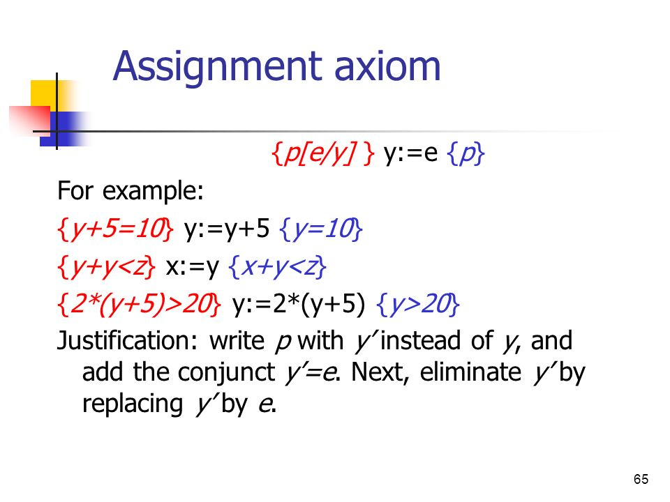 65 Assignment axiom {p[e/y] } y:=e {p} For example: {y+5=10} y:=y+5 {y=10} {y+y<z} x:=y {x+y<z} {2*(y+5)>20} y:=2*(y+5) {y>20} Justification: write p