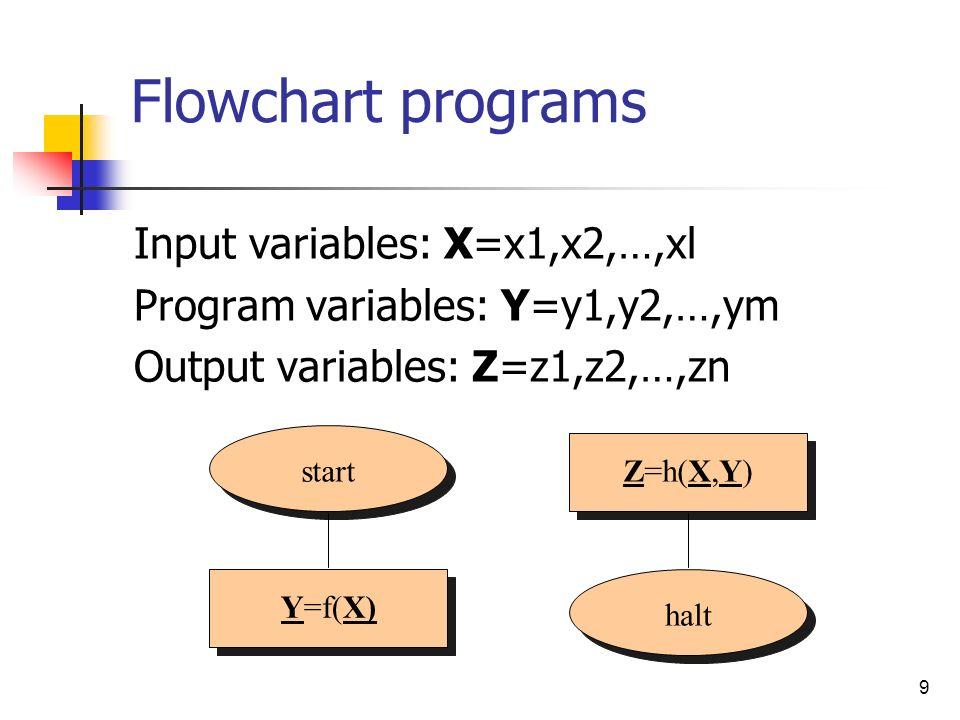 9 Flowchart programs Input variables: X=x1,x2,…,xl Program variables: Y=y1,y2,…,ym Output variables: Z=z1,z2,…,zn start halt Y=f(X) Z=h(X,Y)