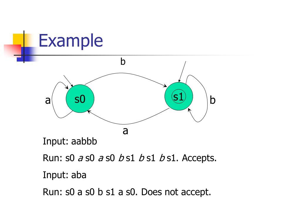 Example s0 a ab s1 Input: aabbb Run: s0 a s0 a s0 b s1 b s1 b s1. Accepts. Input: aba Run: s0 a s0 b s1 a s0. Does not accept. b