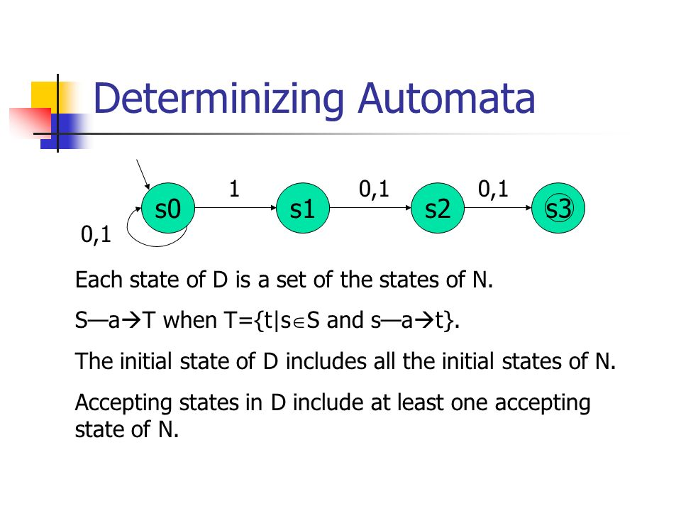 Determinizing Automata s0s1s2 0,1 1 s3 Each state of D is a set of the states of N. Sa T when T={t s S and sa t}. The initial state of D includes all