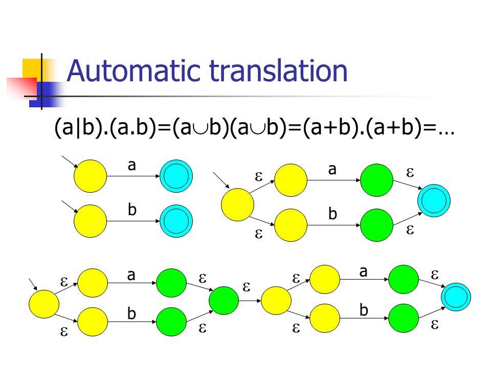 Automatic translation (a b).(a.b)=(a b)(a b)=(a+b).(a+b)=… a b a b a b a b