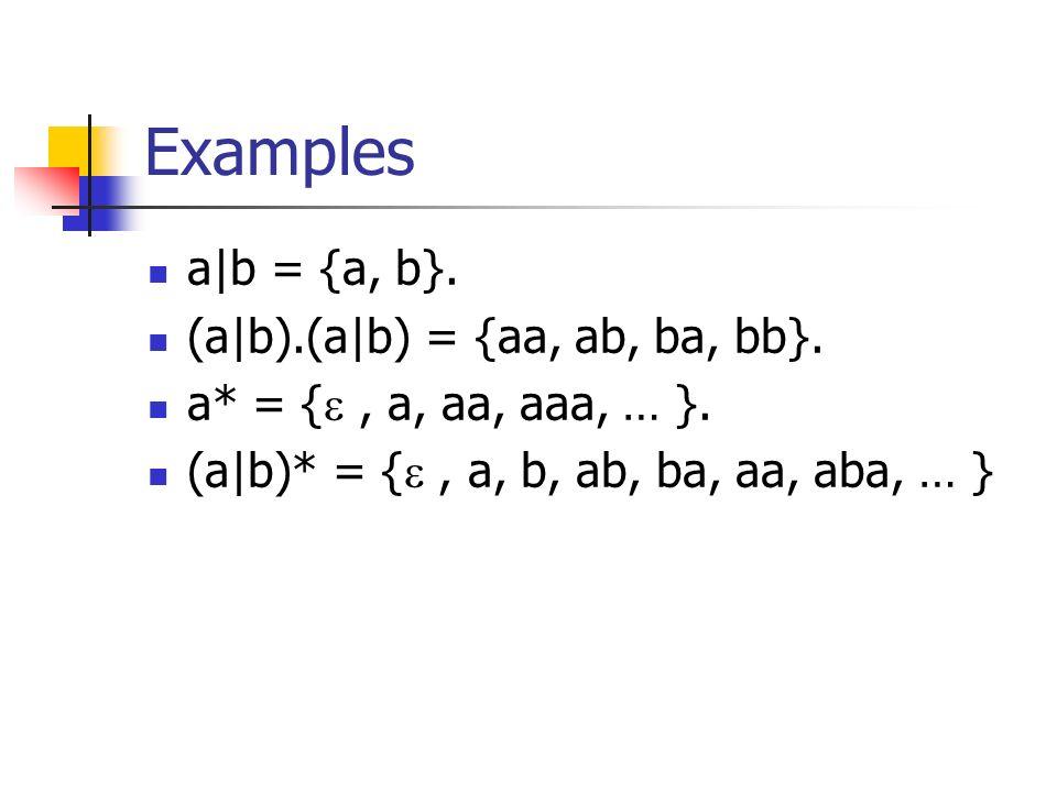 Examples a b = {a, b}. (a b).(a b) = {aa, ab, ba, bb}. a* = {, a, aa, aaa, … }. (a b)* = {, a, b, ab, ba, aa, aba, … }