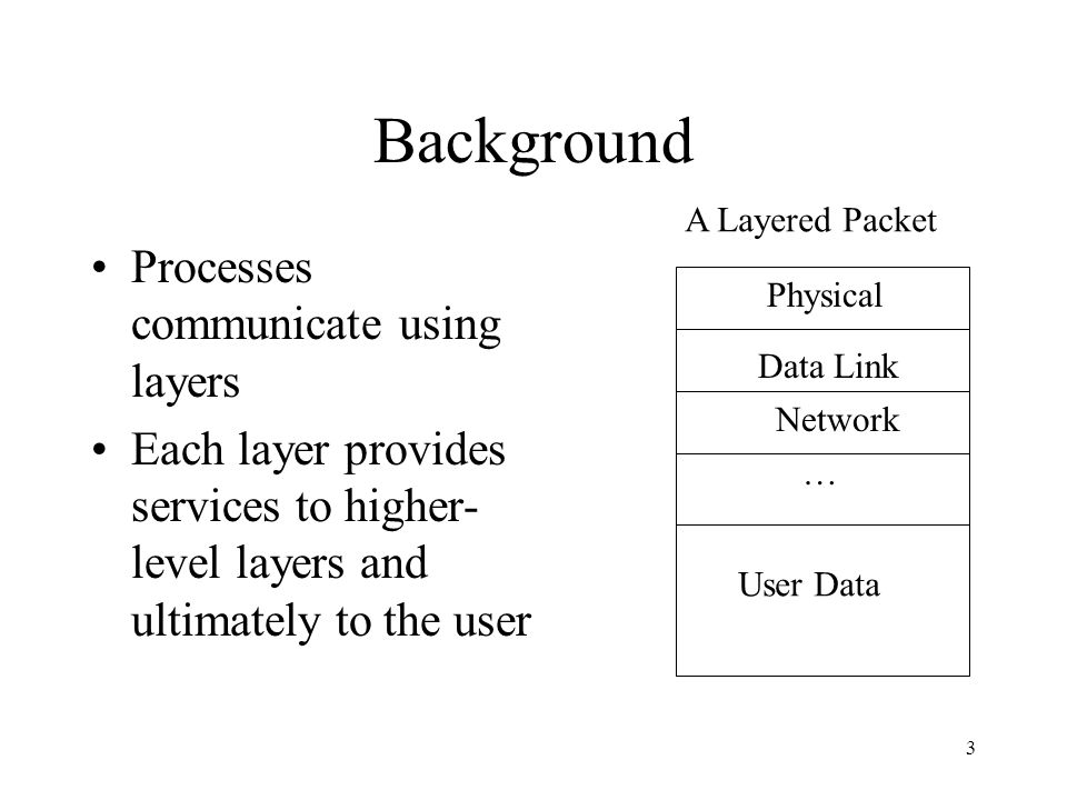 3 Background Processes communicate using layers Each layer provides services to higher- level layers and ultimately to the user Physical Data Link Net