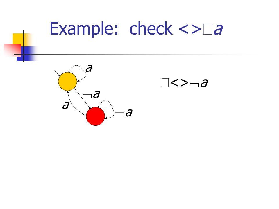 Example: check <>a Use automatic translation algorithms, e.g., [Gerth,Peled,Vardi,Wolper 95] a a a, a <> a