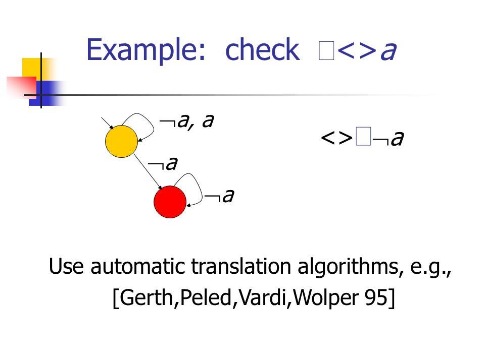 Turn=0 L0,L1 Turn=1 L0,L1 init Add an initial node.